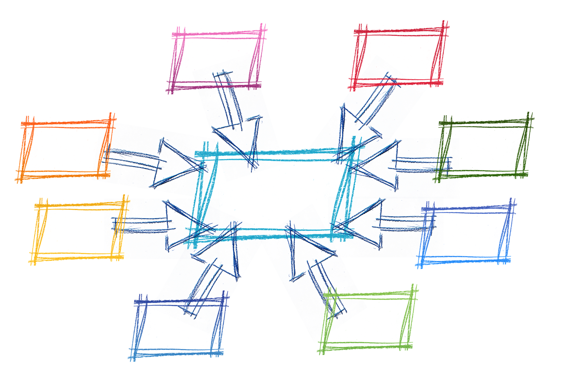 An image showing distribution from different boxes to one box of different colors